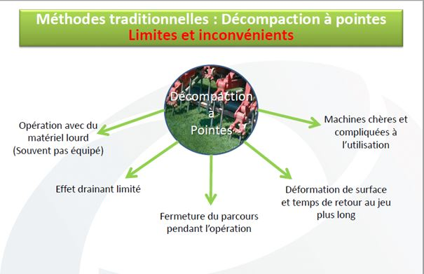 methodes-traditionnelles-decompaction-pointes
